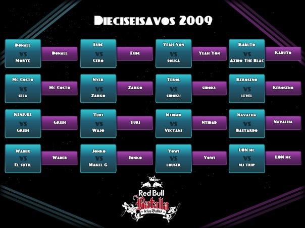 Dieciseisavos de final de las BDLG de Madrid 2009